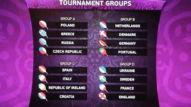 jadual euro 2012, pasukan yang layak ke euro 2012, group a b c dan d euro 2012,
